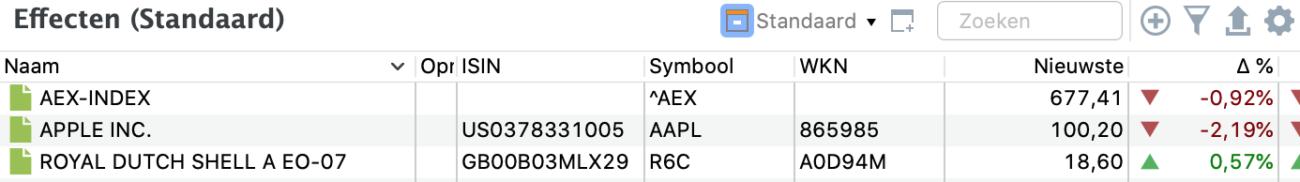 Ook een index kun je volgen in je effectenlijst